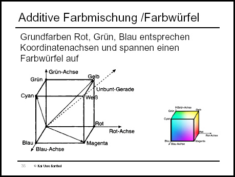 additive farbmischung animation